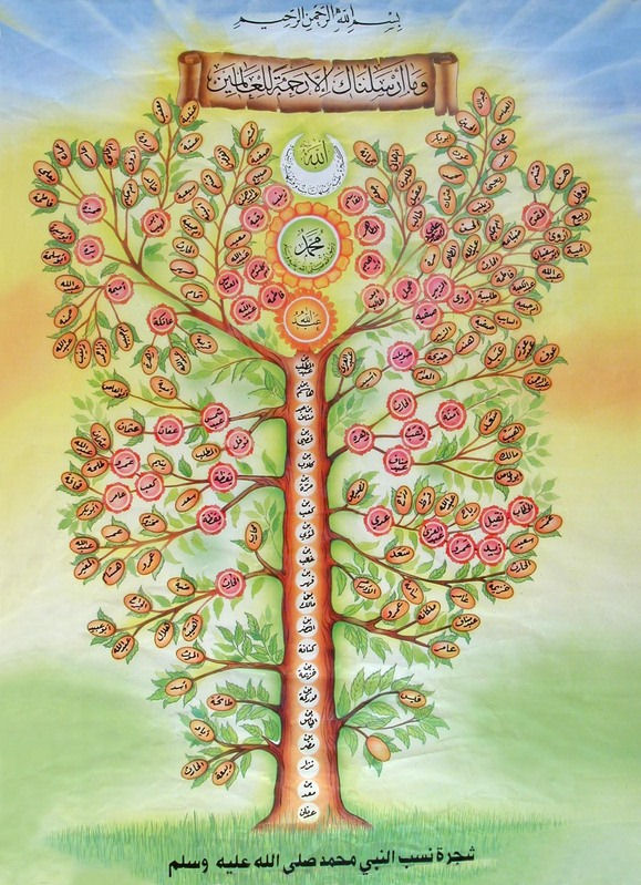 l'arbre généalogique du prophète